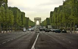 Елисейские поля в Париже. Описание, карта, интересные факты