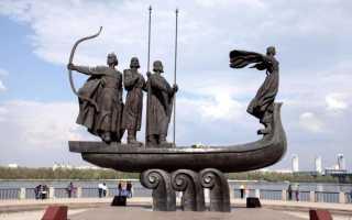 Киев. Достопримечательности, фото и описание, маршрут, что посмотреть самостоятельно