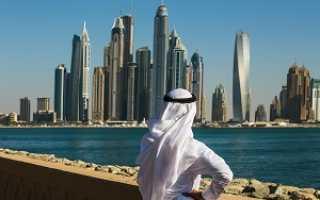 Достопримечательности Дубая. Фото и описание, карта на русском языке. Что посетить в первую очередь